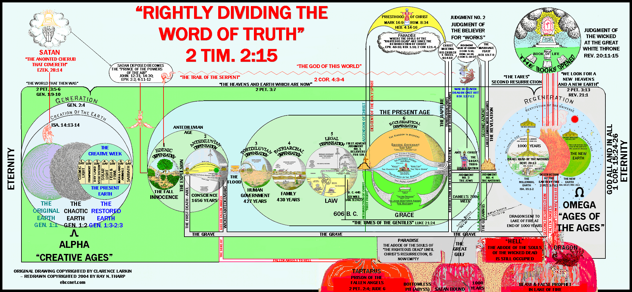 Rightly-Dividing-the-Word-of-Truth-02